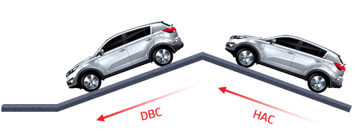 Kia Sportage Safety Downhill Brake Control and Hill-start Assist Control